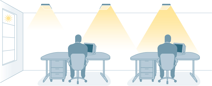 The effect of daylight on luminaires